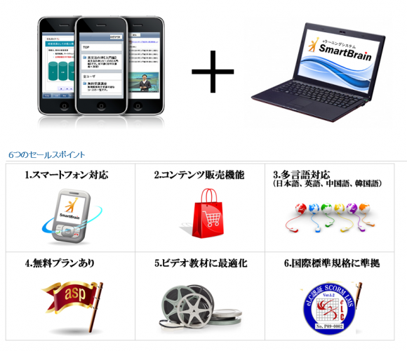 eラーニングシステム SmartBrain(スマートブレイン)の6つの特徴