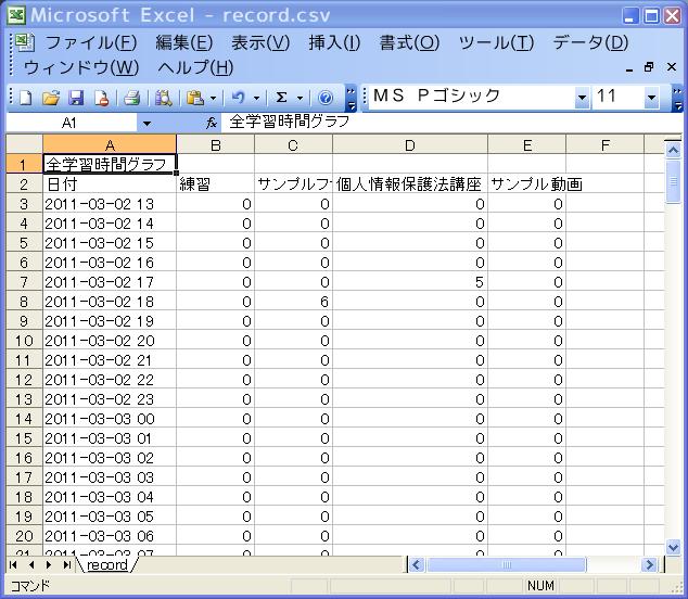 ExcelでCSVファイルを開く